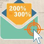 shorefront films corporate promotional video production video email marketing envelope 2